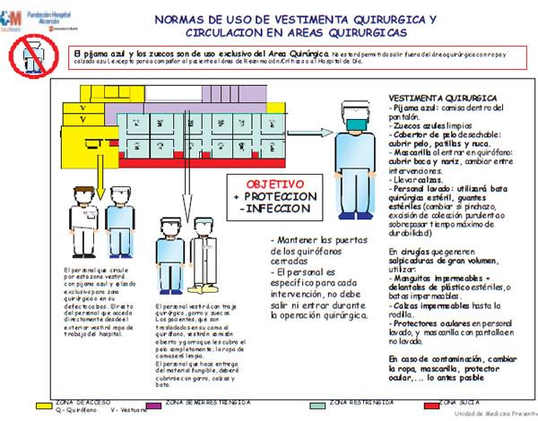 DEFINICION DE QUIROFANO DOWNLOAD